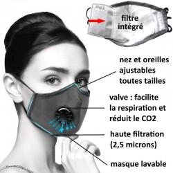 Masque lavable et filtre PM2.5