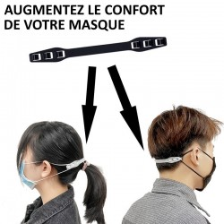 Extension de masque avec...