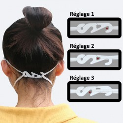 Extension de masque protège oreilles