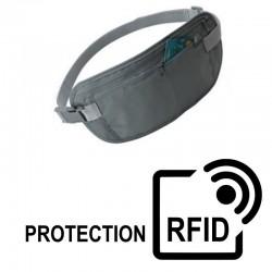 Pochette de sécurité anti RFID tour de taille CAO